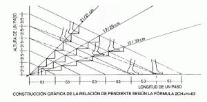 Sin Categor A Blog De Las Escaleras P Gina 2