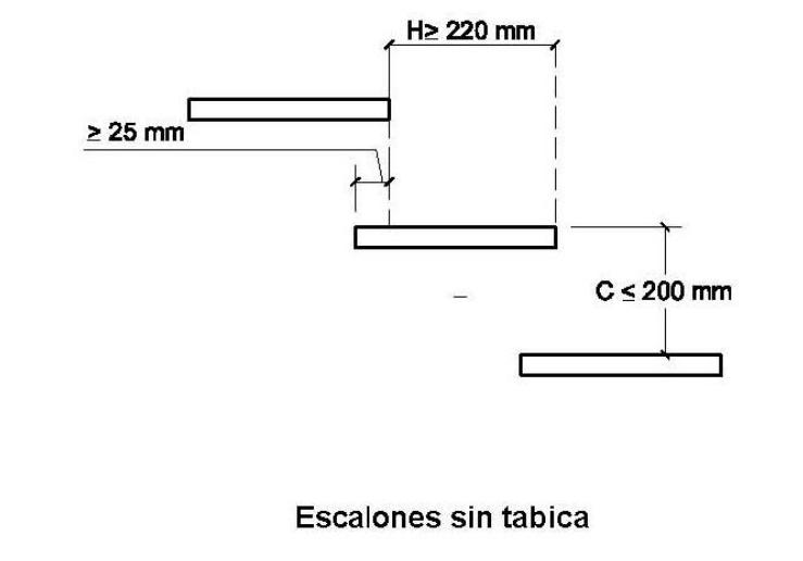 escalones sin tabica