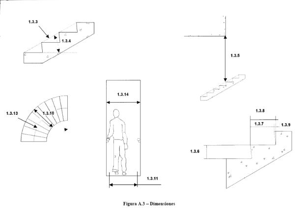 dimensiones de las escaleras