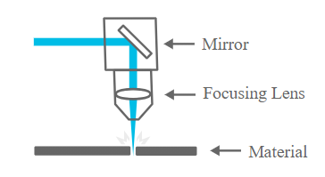 cabezal-laser