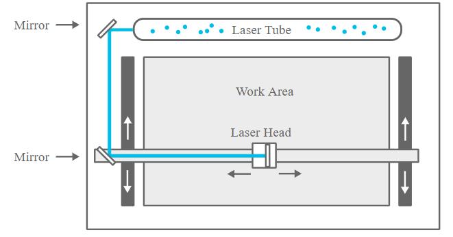cortadora-laser
